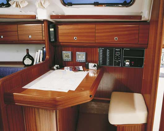 Yacht Charter Bavaria 32 Cruiser ...