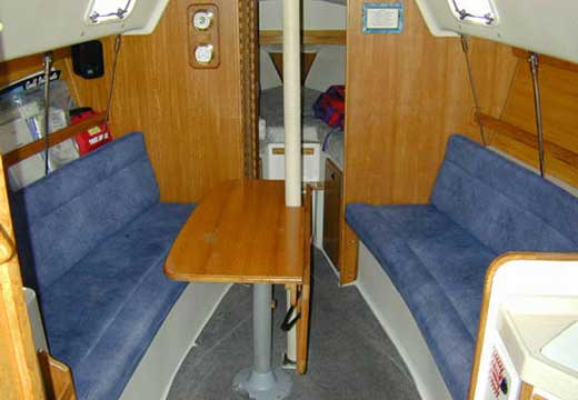 Yacht Charter Catalina 28 - Sidney - Vancouver Island - British Columbia ...