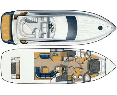 Yacht Charter Fairline Phantom 46