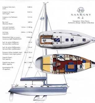 Аренда яхты Harmony 42 (3Cab)  /2007